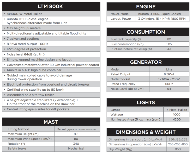 Lighting tower specs